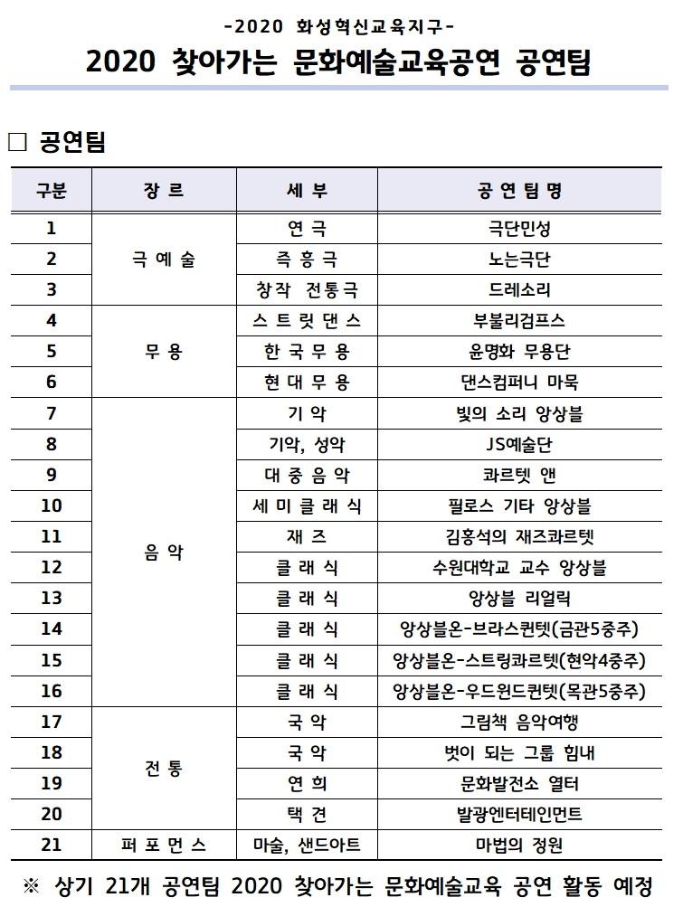 2020년 21개 공연팀002.jpg