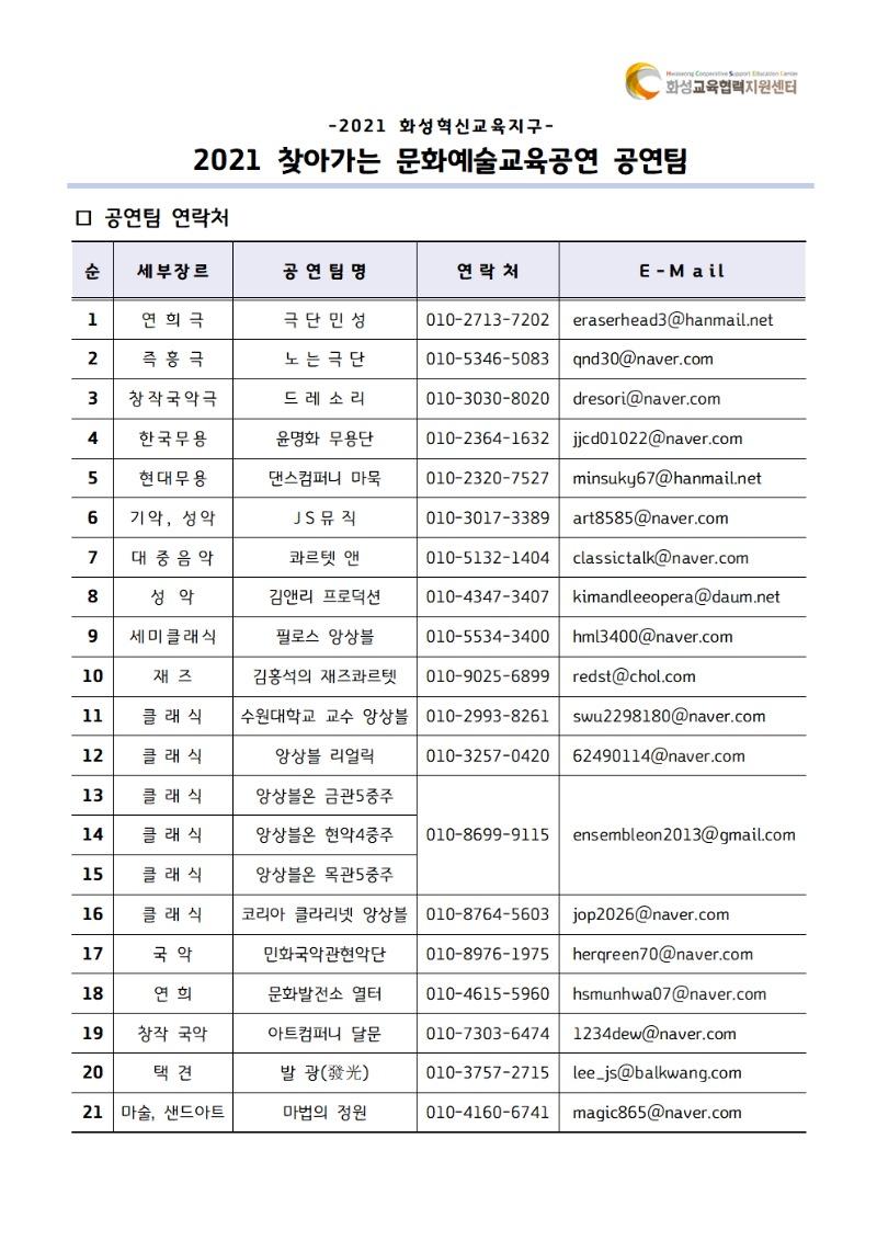 [홈페이지] 2021년 21개 공연팀 연락처(0623).jpg
